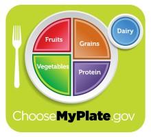 MyPlate.gov