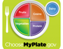 New nutrition guidelines: Meet MyPlate!
