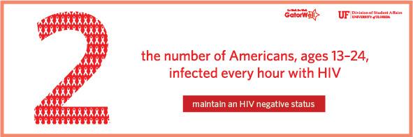 GatorWell HIV Testing