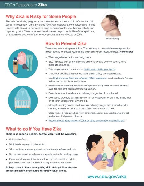 CDC_Zika_Basics-Protect_Page_2